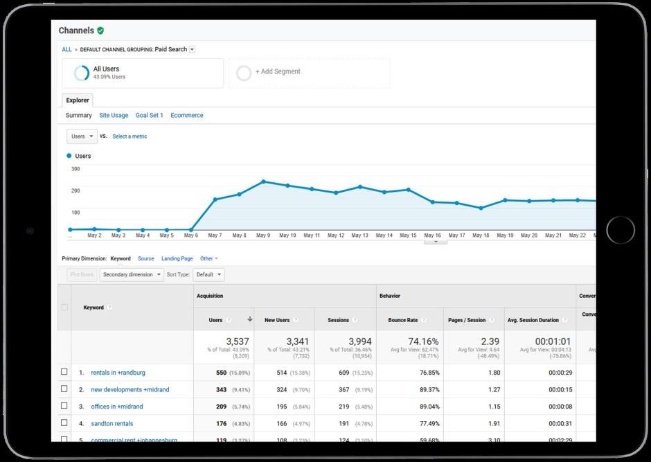Analytics-Report